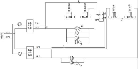 二次泵空调水系统工艺原理图;