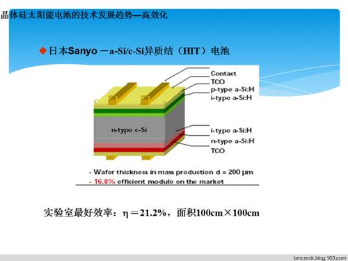 高效晶体硅太阳能电池-hit电池