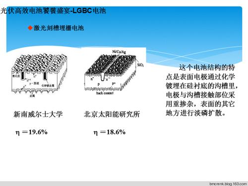 高效晶体硅太阳能电池-lgbc电池