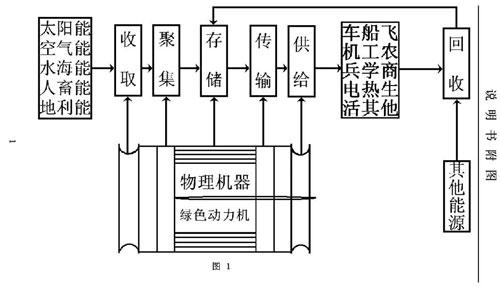 电路 电路图 电子 原理图 500_287