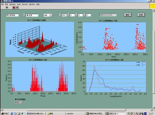 电力变压器局部放电在线监测系统