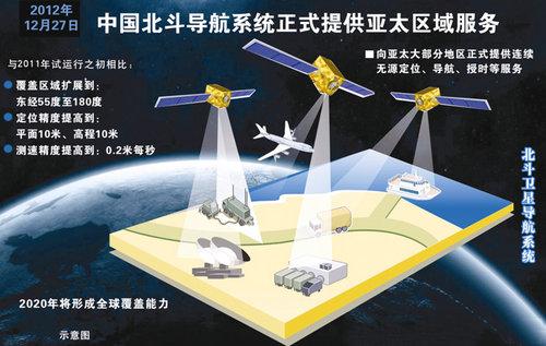 首届中国北斗应用峰会乌鲁木齐举行