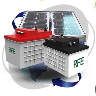 适用于太阳能电动车的混合储能系统研发